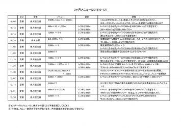 颯走塾中級者向け3ヶ月メニュー(201610-12)