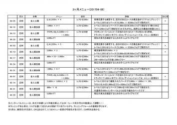 颯走塾マラソン練習会・3ヶ月メニュー(201704-06)
