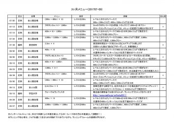 舎人公園マラソン練習会3ヶ月メニュー(201707-09)