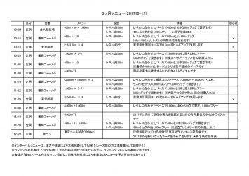 颯走塾マラソン練習会3ヶ月メニュー(201710-12)