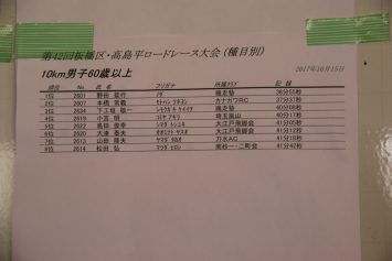 2017第42回板橋区・高島平ロードレース大会3