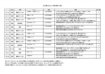 颯走塾マラソン練習会・3ヶ月メニュー(201801-03)