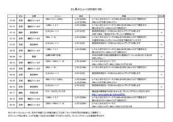 颯走塾水曜マラソン練習会3ヶ月メニュー(201807-09)