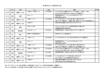 颯走塾マラソン練習会・3ヶ月メニュー(201901-03)